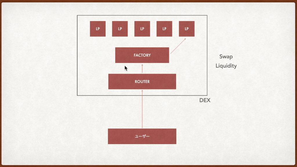 スクリーンショット 2021 07 07 16.08.57 1024x576 - 【DeFi】直接コントラクトからLPを解体する方法を徹底解説します。